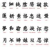 Simboli cinesi Fotografia Stock Libera da Diritti