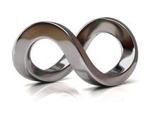 Simbolo d'argento di infinità Immagini Stock