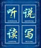 Simbolo del carattere cinese circa formazione   Fotografia Stock Libera da Diritti