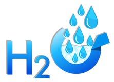 Simbolo dell'acqua di H2O Fotografia Stock