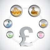 Simbolo della libbra britannica e ciclo monetario delle icone Fotografie Stock Libere da Diritti