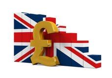 Simbolo della libbra della Gran Bretagna e grafico del grafico Fotografia Stock Libera da Diritti