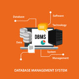 Simbolo di dati del computer del sistema di gestione di basi di dati di Dbms Fotografie Stock