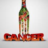 Simbolo di salute di prevenzione del cancro illustrazione di stock
