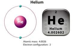 Simbolo e diagramma dell'elettrone per elio illustrazione di stock