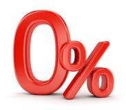 Simbolo zero delle percentuali Immagine Stock Libera da Diritti
