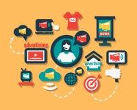 Simbols y muestras planos de la publicidad stock de ilustración