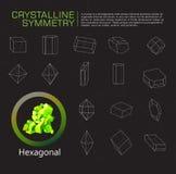 Simetria cristalina ilustração do vetor