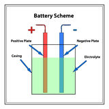 Simple battery scheme Royalty Free Stock Image