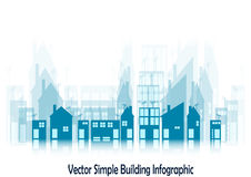 Simple buildings Royalty Free Stock Images