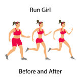 Simple cartoon woman jogging before and after run girl. Simple cartoon of a woman jogging, before and after exercise concept run girl Stock Image