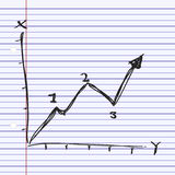 Simple doodle of a line chart Royalty Free Stock Images