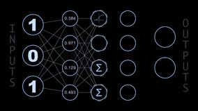 Simple flowchart of computer neural network data propagation