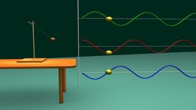 Simple Harmonic Motion with Graphs