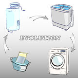 Simple illustration washing evolution Stock Photography