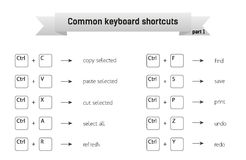 Simple infographic with common keyboard shortcuts, part 1 Royalty Free Stock Image