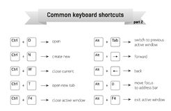 Simple infographic with common keyboard shortcuts, part 2 Royalty Free Stock Image