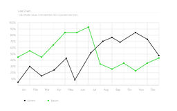 Simple Infographic Line Chart - Black, Green Royalty Free Stock Photo