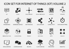 Simple internet of things icon set. Symbols for IOT with flat design. Black icons on grey background Royalty Free Stock Images