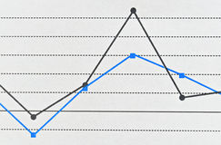 Simple line graph Royalty Free Stock Photos