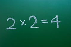 Simple mathematic formula on blackboard Stock Images