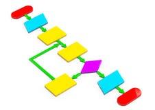 Simple Multicolour Algorithm. On a white background Stock Photos