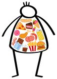 Simple overweight stick figure man, body filled with unhealthy foods, junk food, snacks, hamburger, pizza, chocolate and beer. Isolated on white background royalty free illustration