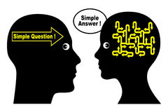 Simple Question Simple Answer Royalty Free Stock Image