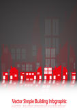 Simple red illustrated buildings Stock Images
