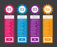 Simple vector product price table design template royalty free illustration