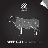 Simply meat cut diagram vector illustration
