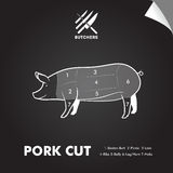 Simply meat cut diagram Royalty Free Stock Images