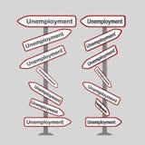Sinais do desemprego foto de stock