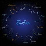 Sinais do zodíaco constelações Fotografia de Stock Royalty Free