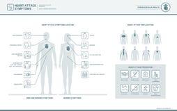 Sinais e avisos do cardíaco de ataque ilustração royalty free