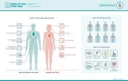 Sinais e avisos do cardíaco de ataque ilustração stock