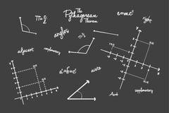 Sinais matemáticos da geometria Fotografia de Stock Royalty Free