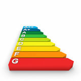 Sinal da avaliação da energia Fotografia de Stock