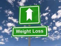 Sinal da perda de peso ilustração do vetor