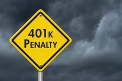 sinal de advertência amarelo e preto da pena 401k da estrada de estrada Imagem de Stock Royalty Free