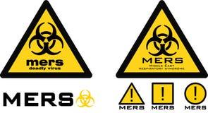 Sinal de aviso com símbolo do biohazard e texto dos mers ilustração stock