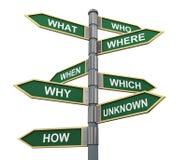 Sinal de estrada das palavras das perguntas ilustração do vetor