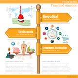 Sinal de estrada infographic com tipos diferentes de situação financeira Fotos de Stock Royalty Free