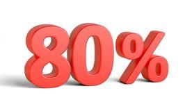 Sinal de por cento vermelho no fundo branco Fotos de Stock Royalty Free