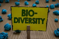 Sinal do texto que mostra a bio diversidade Variedade conceptual da foto de organismos Marine Fauna Ecosystem Habitat Clothespin  fotos de stock royalty free