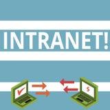 Sinal do texto que mostra o intranet A rede privada conceptual da foto de uma empresa ligou a seta da troca das redes locais ilustração stock