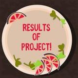 Sinal do texto que mostra resultados dos projetos A consequência ou o resultado conceptual da foto de determinadas ações pisam en ilustração stock