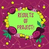 Sinal do texto que mostra resultados dos projetos Consequência ou resultado conceptual da foto da grinalda floral de determinadas ilustração stock