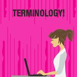 Sinal do texto que mostra a terminologia Coleção conceptual da foto dos termos usados pela foto diferente da indústria do estudo  ilustração do vetor