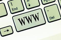 Sinal do texto que mostra WWW Rede conceptual da foto do índice em linha formatada no HTML e alcançada através do HTTP imagens de stock